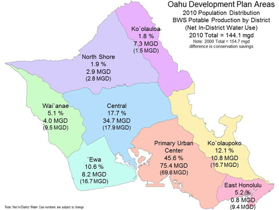 oahu development plan areas