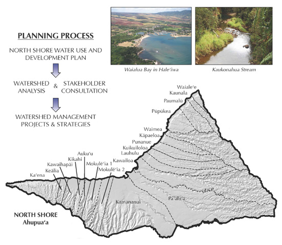 north shore apuaa and planning process