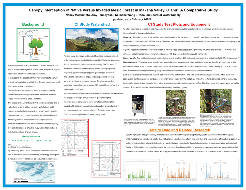 mahaka valley oahu rainfall canopy interception study poster 2018